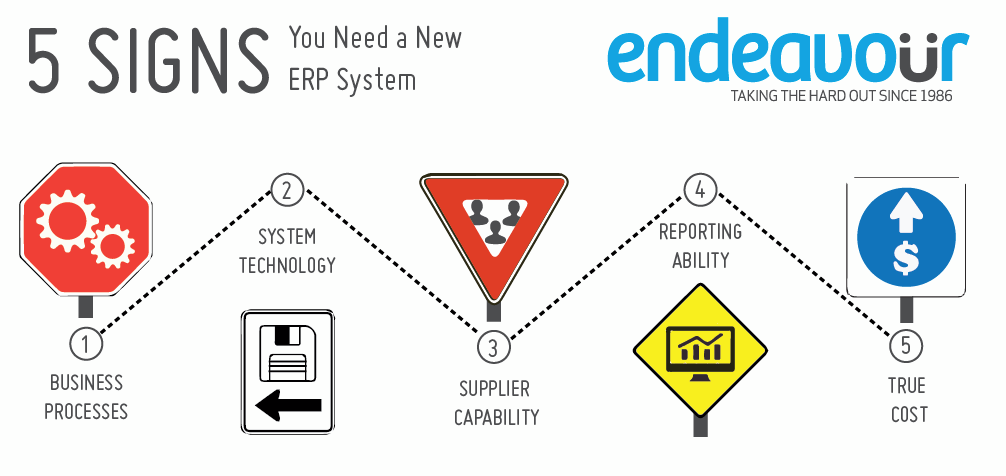 5-Signs-You-Need-A-New-ERP-System