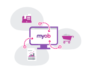 MYOB Advanced API
