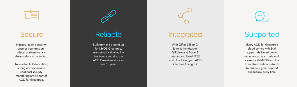 AOD Service for MYOB Greentree in the Cloud